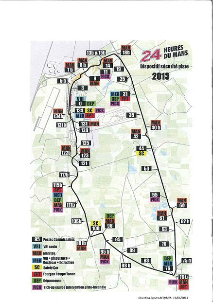 Le Mans Marshals Guide