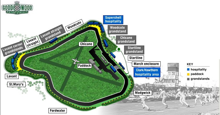 GoodwoodCircuit.jpg